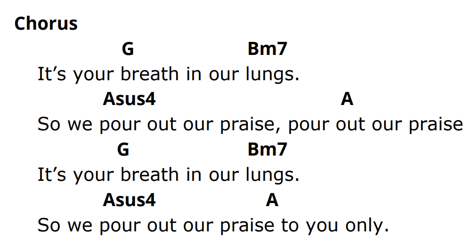 """Excerpt of chord chart for """"Great Are You Lord."""""""